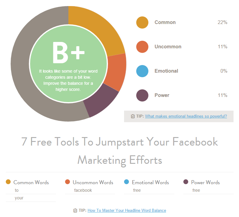 Facebook Marketing Strategy that Boost Conversion