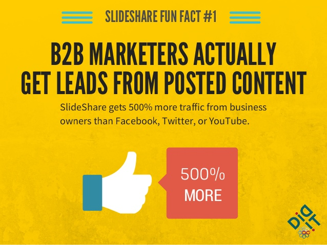 Generating Traffic and Conversion Using Slideshare