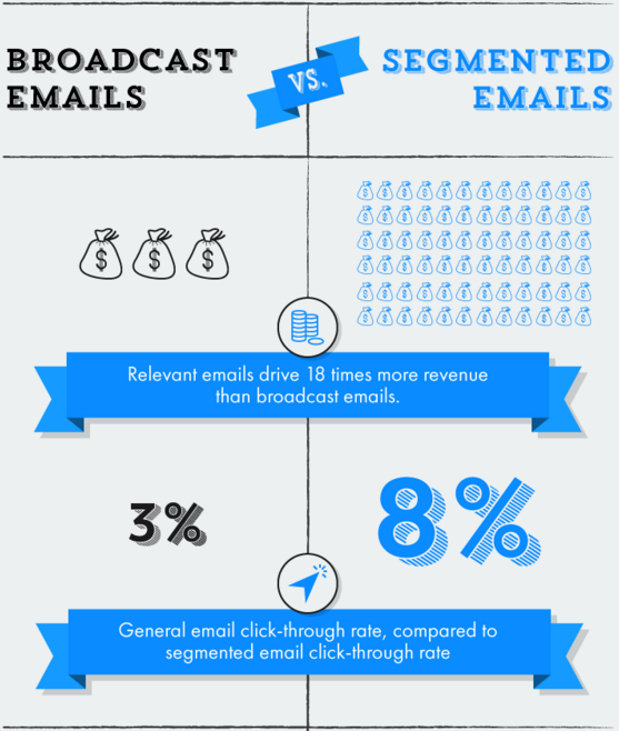 Email Opt-in Strategies